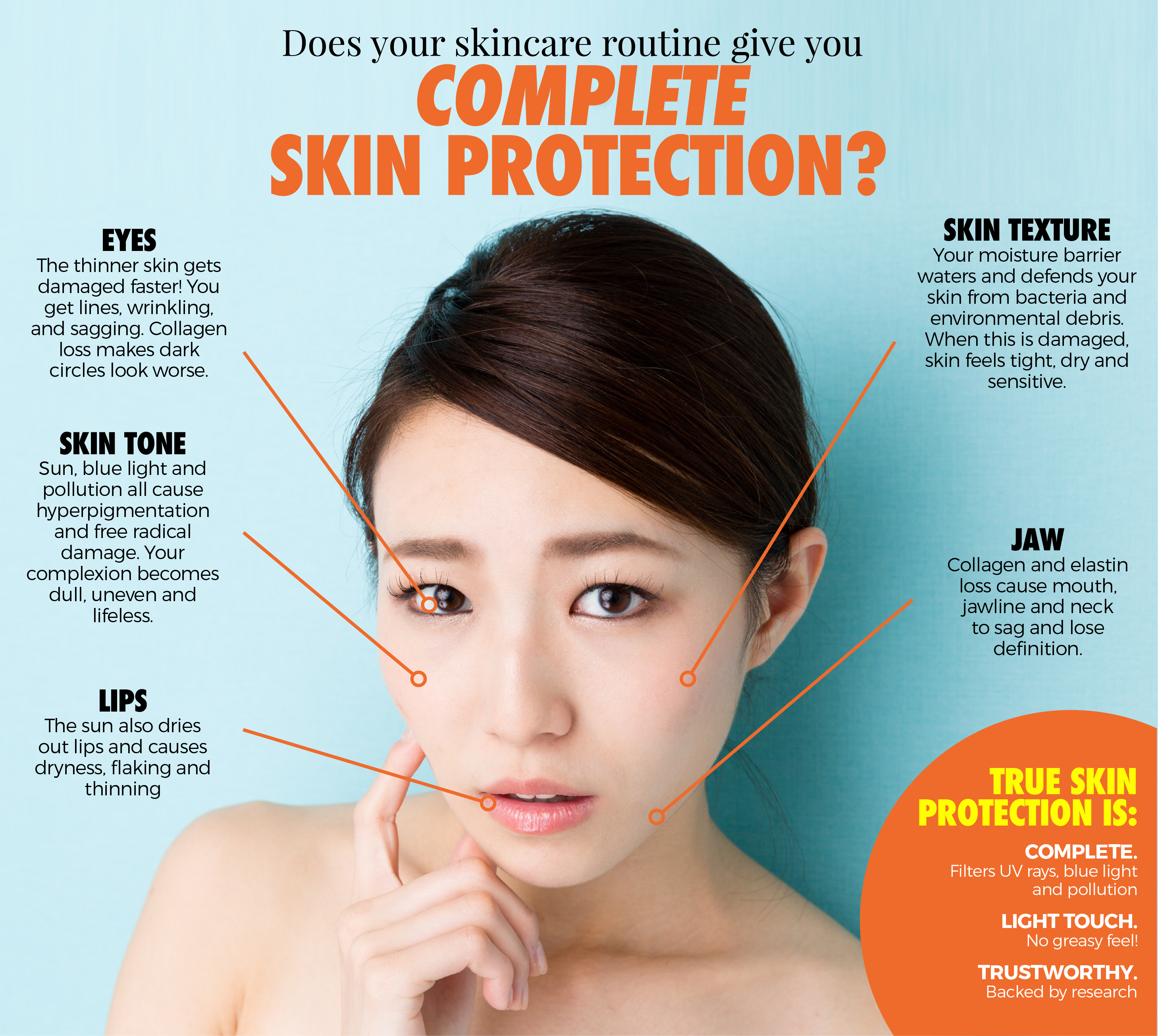 Complete Skin Protection