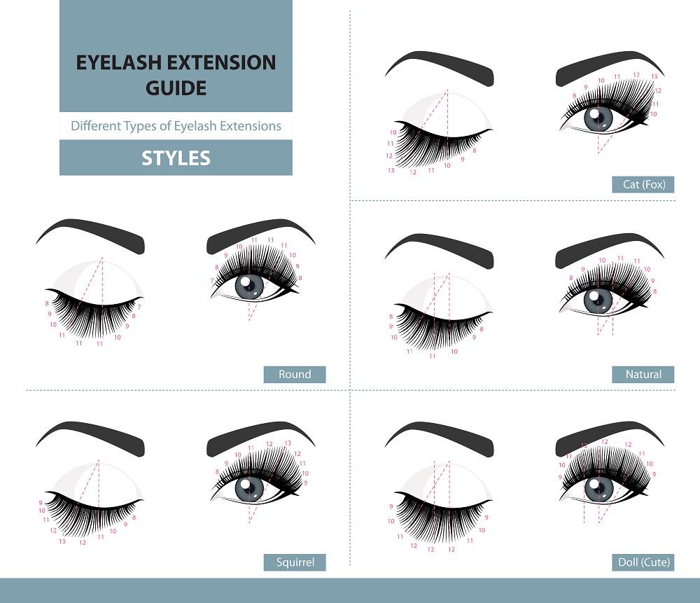 eyelash extensions shapes