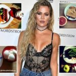 khloe kardashian meal plan