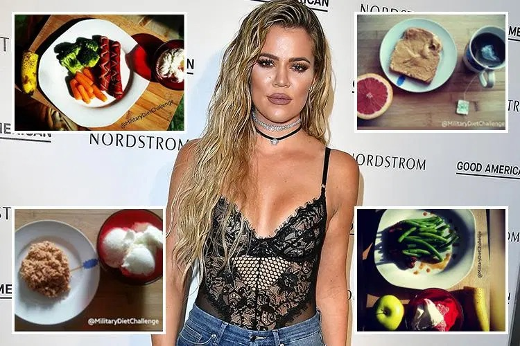 Follow Khloe Kardashian S Revenge Body Meal Plan To Get In Shape
